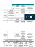 AntiBacterialAntibiotics(Tabla)