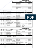 2016 Homes Sales List for Hamilton, Mass.