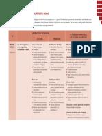 Planificaciones-modélicas-6to