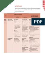 Planificaciones-modélicas-4to