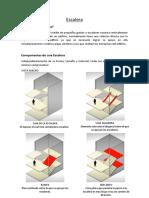 Escalera - Concepto, Elementos y Normas