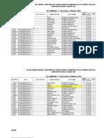 Verifikasi Kelas Daring Kombinasi Kab.brebes Tm-2 5-6 Oktober 2016 Fix