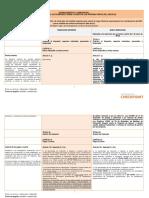 Cuadro Modificacion IRPF