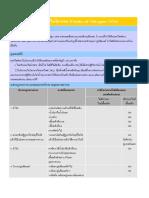 ออกไซด์ของไนโตรเจน.pdf
