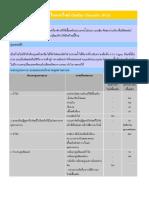 ซัลเฟอร์ไดออกไซด์.pdf