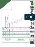 PL1 - Profil Longitudinal