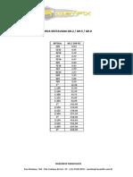 Tabela de Peso Porca Sxt Gr.2 - Gr.5 - Gr.8