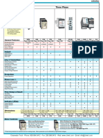 Entrelec-Voltage-Phase-Monitors.pdf