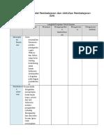 contohsintakmodelpembelajarandanaktivitaspembelajaran-140111181814-phpapp02 (1).docx