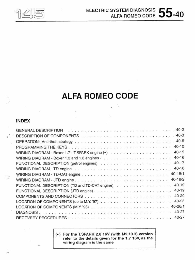 Alfa Romeo 145 Code on