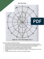 Wind Rose Diagram for Runway Orientation