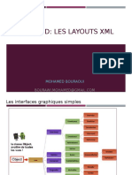 Les Layouts sous Android