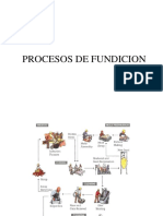 PROCESOS DE FUNDICION.pdf