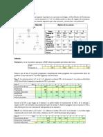 Documents.mx Ejercicios Resueltos Mrp i Mrp II