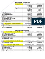 Tech List.hr Upd 29Aug2012