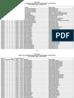 2010 KPSS Ortaöğretim Yerleştirme Sonuçları