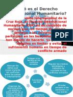 Qué Es El Derecho Internacional Humanitario