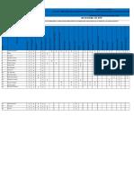 Matriz de Necesidad de EppS