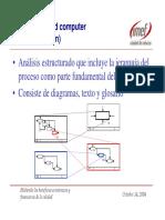 IDEOF - mapeo de procesos