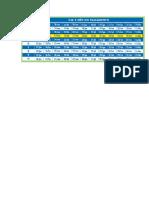 Calendário Bolsa Familia 2015