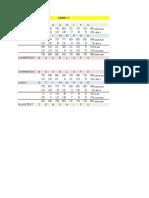 OneTimePad Excel