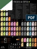 cerveja_tabela_periodica.pdf