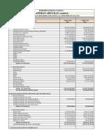 LKPD 2014-ARUS KAS.pdf