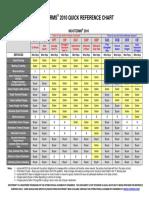 incoterms_2010_chart.pdf