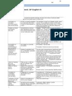 Rhetorical Handbook AP3