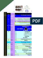Missão - Gestão da Sabedoria - Comunidade Prática- Planjtto Resultados(negócios)-PETO
