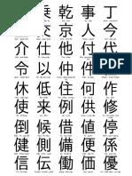 825_Han_tu_co_ban.doc