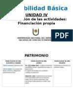 UNIDAD 04 Financiacion de Las Actividades