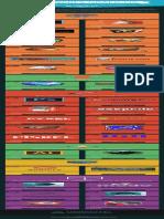 Infográfico Softwares Gráficos Unidigitaldobrasil