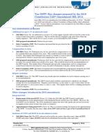 GST- 2016 amendments.pdf