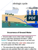 CE_351_Part_5_Chapter_7_Groundwater.pdf
