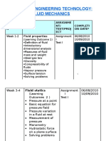 114729854-Fluid-Mechanics-Presentation.pptx