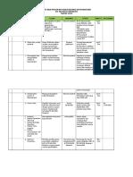 Program Bidang Keperawatan Tahun 2015