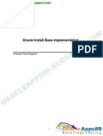 Oracle Install Base Implementation