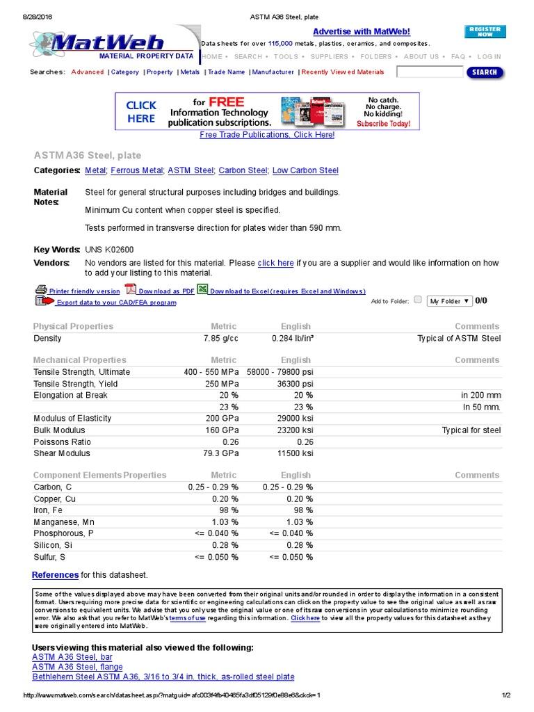 ASTM A36 Steel, Plate | Ultimate Tensile Strength | Strength