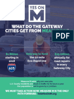 MeasureM Gateway (1)