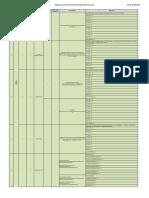 Entwurf Attributsystem PotAS