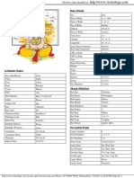 VedicReport7-5-201612-48-40PM.pdf