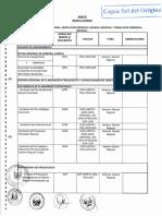 ANEXOS DE LA DIRECTIVA N° 001-2015-GRT-DESCONCENTRACION DE FACU