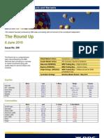 RBS - Round Up - 080610