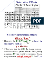 Transport4 - High Electric Fields - Velocity Saturation