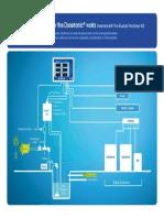 Bluelab Dosetronic Diagram Peridoser WEB