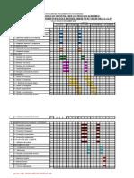 Cronograma Modelo IWeb