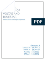 Final Project - FA Assignment Financial Analysis of Voltas