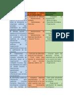 Perfiles de egreso del ingeniero en software de la UES