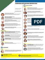 PDF Iniciativa Matrimoniosgay